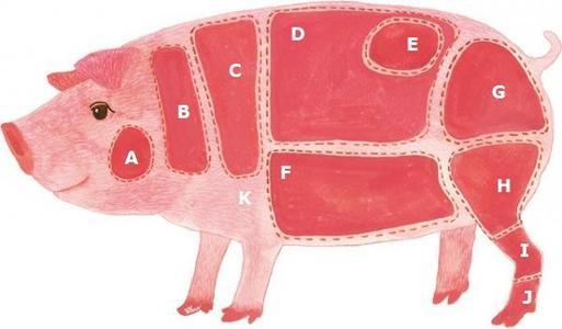 全国的猪肉价格有望降低,农村农业部给出预测,终于能大口吃肉了