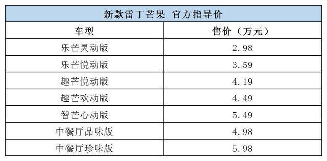 售2.98-5.98万元 新款雷丁芒果正式上市,你会入手吗?