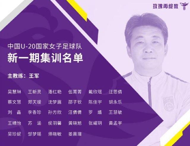中国U20女足公布名单,1月3日集