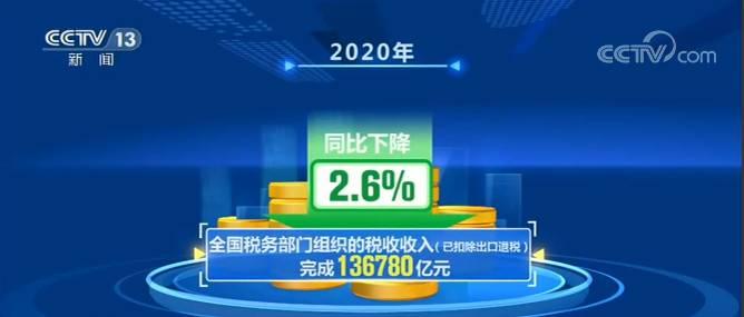 国家税务总局:2020年税收同比降2.6% 完成预算目标