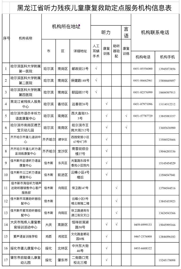 """明日""""爱耳日"""" 黑龙江省如何申请助听器和人工耳蜗救助看这里"""
