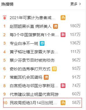 """""""民政局拒绝3月14日加班""""登上热搜榜 为啥获得网友集体点赞?"""