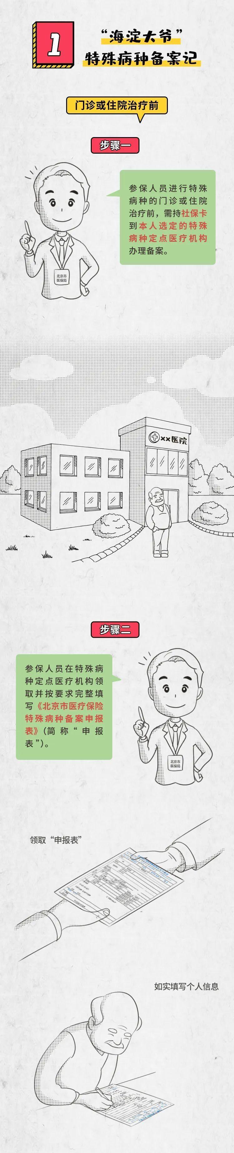 一图看懂!北京17种门诊特殊疾病备案、注销、变更流程
