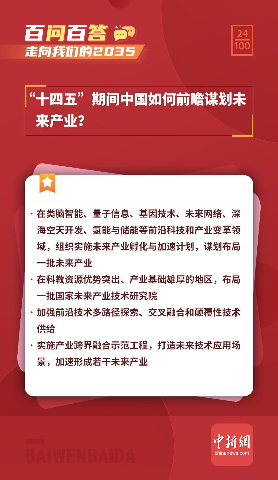 """【走向我们的2035·百问百答】""""十四五""""期间中国如何前瞻谋划未来产业?"""