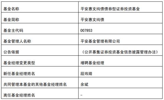 平安基金2只债基增聘基金经理段玮婧 与余斌共同管理