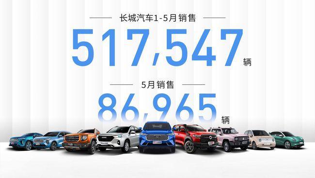 单月出口超万台,长城汽车5月份销量的四大看点
