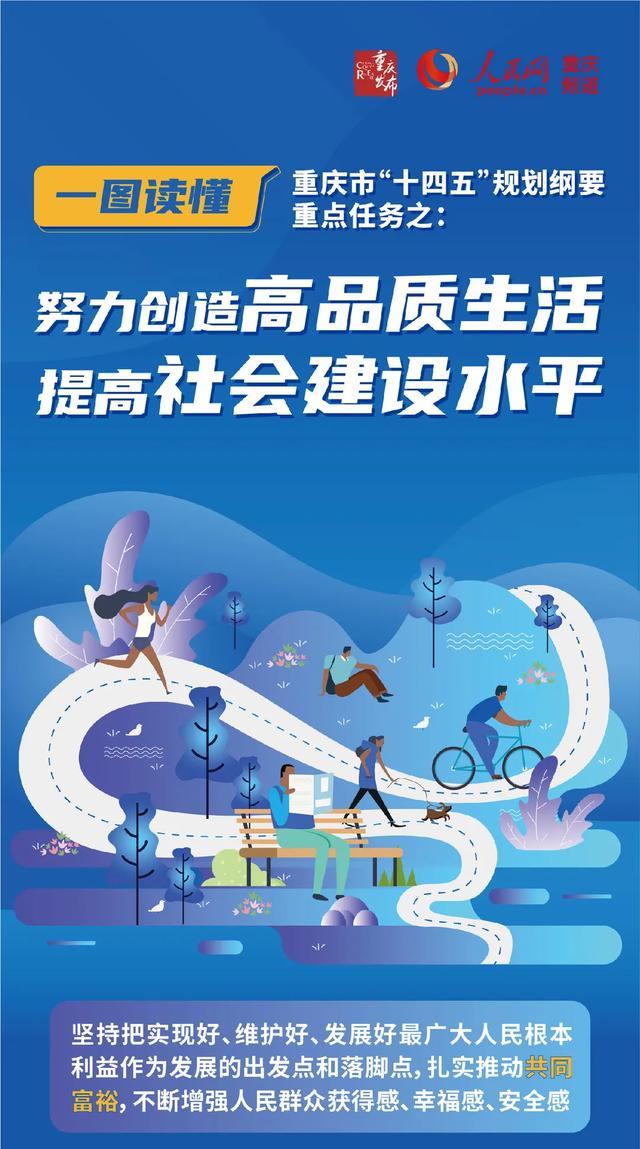 一图读懂丨未来在重庆,什么才是高品质生活?