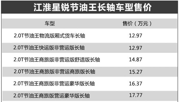 售价12.97-17.77万元 江淮星锐节油王长轴版上市