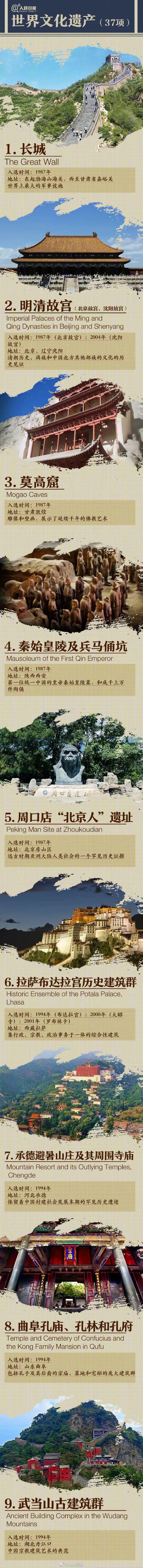 中国55项世界遗产尽在这里!