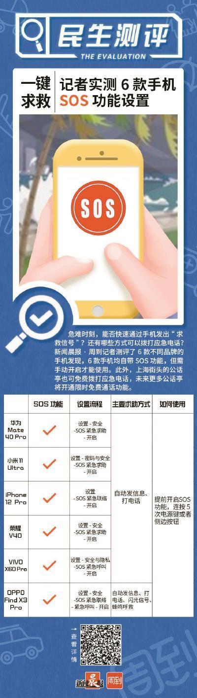 快速求救手机都有自带SOS功能 上海公话亭也可免费打电话