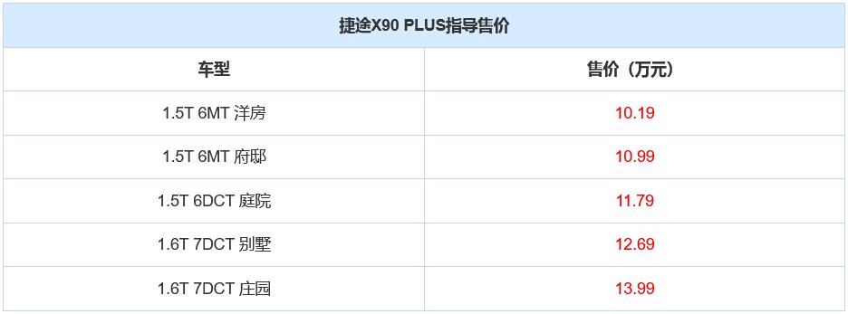 2021款 捷途X90 PLUS上市!售10.19W起,可选197匹引擎