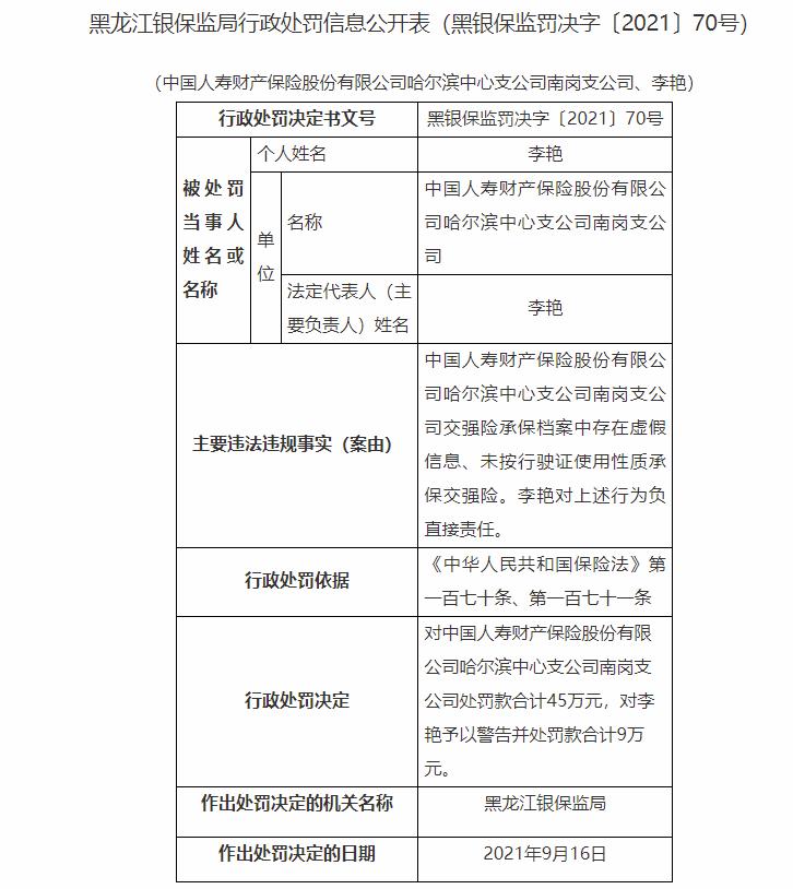 交强险承保档案存虚假信息等 人寿财险哈尔滨中心支公司南岗支公司被罚款45万