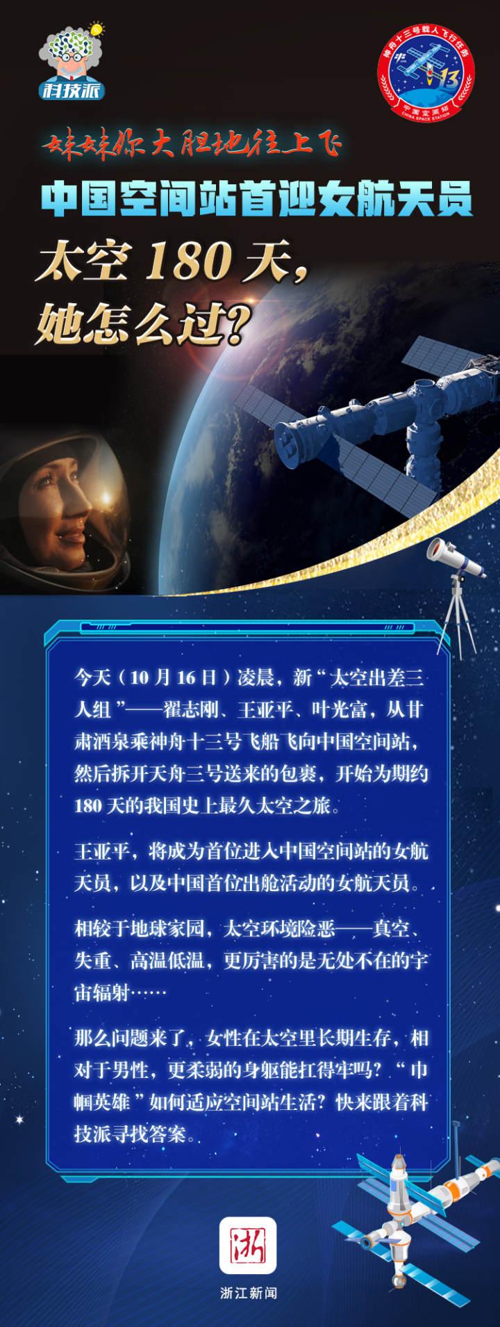 中国空间站首迎女航天员,太空180天她怎么过?