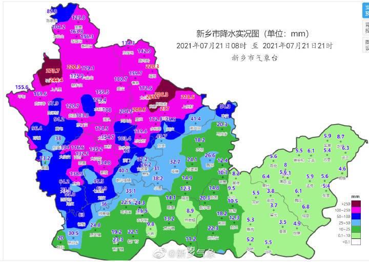 新乡市区牧野站2小时降水267.4毫米超过郑州昨天2小时最大262.5毫米降雨量